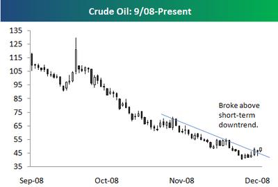Crude1215