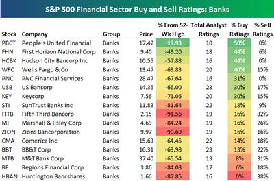 Banks227