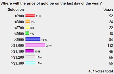 Goldproj