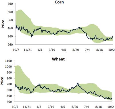 Cornwheat1007