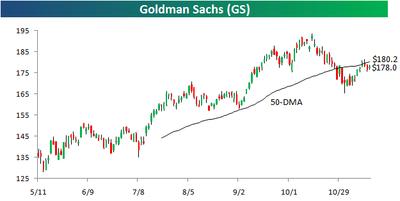 Goldman 1120