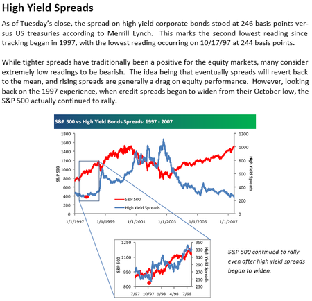 Highyieldspreads