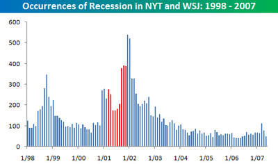Recession_word_search