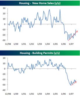 Housing_4_2