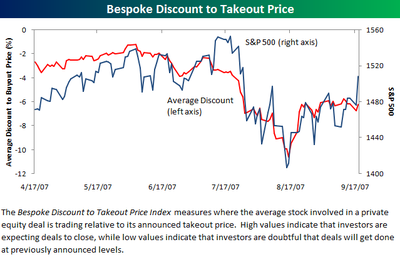 Discount_to_takeout_price