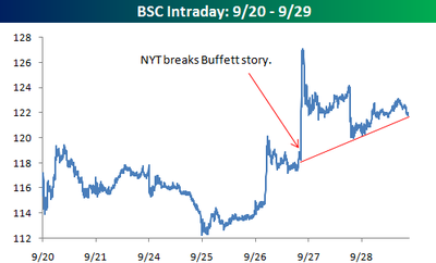 Bsc_intraday_3