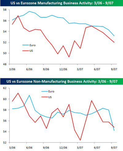 Manufacturing_vs_non_manufacturing