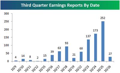Earningsreports