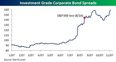 Investment_grade_2
