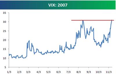 Vix1112