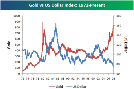 Dollargold1