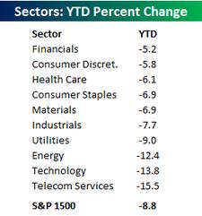 Sectors_3