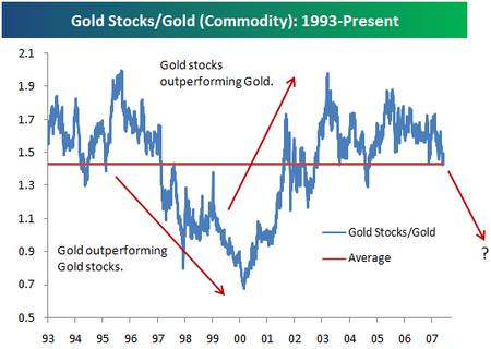Goldgoldstocks1