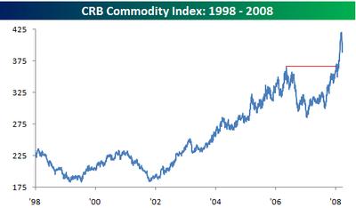 Crb_index
