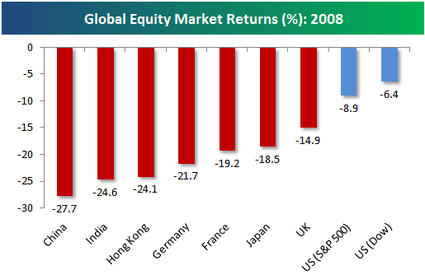 Equity324