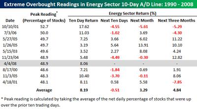 Energy_sector