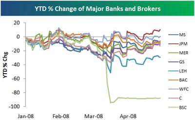 Banksbrokers430