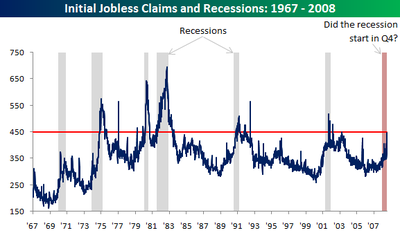 Initial_jobless_claims_073108