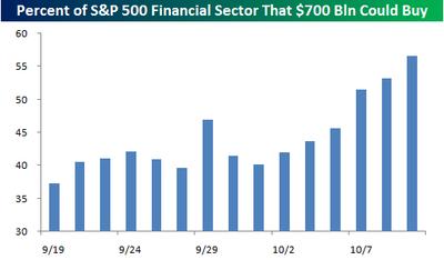 Financial_sector_market_cap_2
